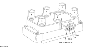 what is the firing order and wiring diagram from each spark plug to graphic