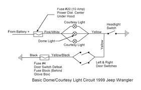 car wiring attachment jeep wrangler tj dome light wiring diagram jeep yj headlight switch wiring diagram at Jeep Yj Headlight Switch Wiring Diagram
