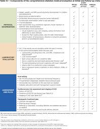 Ace Goal Chart 12 Blood Pressure Monitoring Charts Business Letter