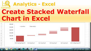 Excel Chart Stacked Waterfall Chart For Annual Expenses Reporting