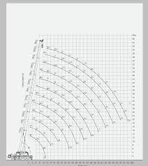 Sany Sac2200 220 Tons Highly Sensitive Load Lifting Capacity Of Log Crane For Chinese Crane Buy Chinese Crane Truck Crane Mobile Crane Truck Product