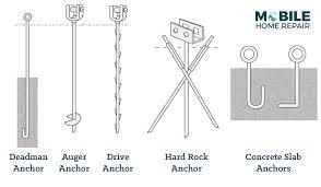 mobile home anchor types