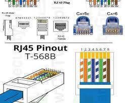 cat5 connector wiring diagram best cat5 connector wiring diagram cat5 connector wiring diagram nice cat5 connector wiring diagram wire zhuju
