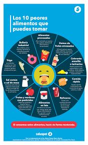 Cu Les Son Los 10 Peores Alimentos Para La Salud No Te Lo