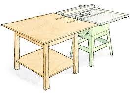 essential tablesaw accessories