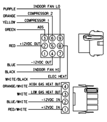 jayco 6 pin wiring harness jayco image wiring diagram jayco 6 pin wiring diagram wiring diagram and hernes on jayco 6 pin wiring harness