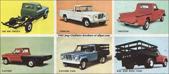 ignition switch wiring diagram 1963 jeep j 200 wiring diagram library jeep gladiator and j series pickups ignition switch wiring diagram 1963