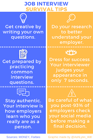 Interview Tips Job Interview Tips For College Students