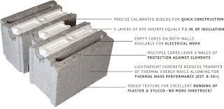 concrete block wall system concrete construction masonry construction comfort block