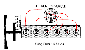 All Chevy chevy 250 firing order : Generous Spark Plug Wire Diagram Chevy 350 Ideas - Electrical ...
