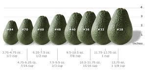 Growers Mcdaniel Avocado Company