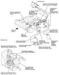 1998 honda accord v6 engine diagram unique repair guides vacuum 1998 honda accord engine wiring diagram 1998 honda accord v6 engine diagram unique repair guides vacuum diagrams vacuum diagrams