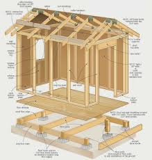 new yankee workshop location. new yankee workshop shed plans relate image result location