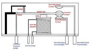 relay wiring diagram pin simple pics 62326 linkinx com relay wiring diagram pin simple pics