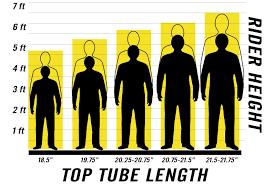 Does Top Tube Size Matter General Bmx Talk Bmx Forums