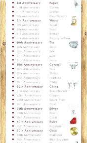 65th wedding anniversary gift ideas silk anniversary gift for him post best gifts pas wedding