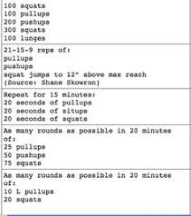 the s poster famous crossfit workouts gym workout program return