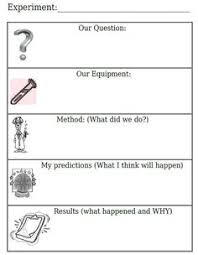 Kindergarten Science printables   Science   Pinterest together with scientific method worksheet   Homeschool Ideas   Pinterest further Scientific Method Graphic Organizer Brainpop Educators additionally  also Best 25  First grade science ideas on Pinterest   First grade besides Free Scientific Method Printable Worksheet for Kids in addition worksheet  The Scientific Method also 34 best Scientific method images on Pinterest   Science ideas moreover  further Scientific Method Worksheet For Kids Free Worksheets Library together with Best 25  Scientific method experiments ideas on Pinterest. on kindergarten scientific method printable worksheet