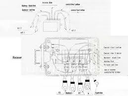 12 volt remote control winch wiring diagram car wiring diagram The 12 Volts Wiring Diagram free shipping 12v 12 volt wireless remote control set kit for truck jeep atv winch warn the12volt wiring diagrams