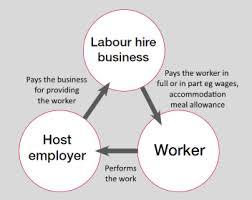 Sa.gov.au - Labour Hire Licence
