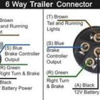 6 wire trailer plug diagram all wiring diagram and wire schematics 7 pin trailer wiring diagram with brakes at 7 Wire Trailer Plug Diagram