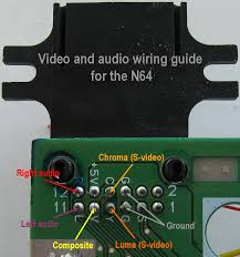 nintendo n64 video guide log video and audio pinout