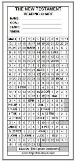 Basic Reading Chart For New Testament Scripture Reading