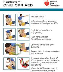 Cpr For Kids Most Important Tilt Chin Up To Open Airway