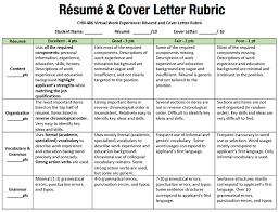 Cover Letter Rubric Costumepartyrun