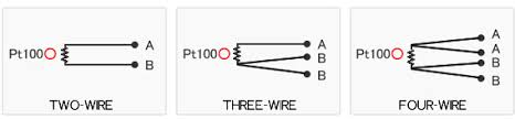 the principle, type, and feature of resistance temperature detectors 4 Wire Rtd Theory three wire configuration, which is widely applied for industrial applications, can offset the error and enable a precise measurement 4 wire rtd theory