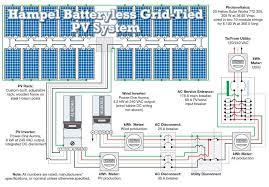 diy grid tie solar systems grid connected solar system connection diagram luxury watt 10kw diy grid