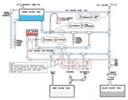 fleetwood wiring diagrams wiring diagram used fleetwood flair wiring diagram wiring diagram centre fleetwood motorhome wiring diagrams 2000 fleetwood flair wiring diagram
