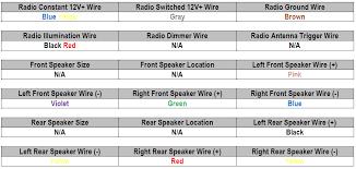 2001 toyota sequoia stereo wiring diagram 2001 diy wiring diagrams 2001 Toyota Sequoia Wiring Diagram toyota sequoia stereo wiring diagram description 2003 toyota land cruiser radio wiring color codes 2001 toyota sequoia wiring diagram download
