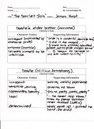 h the scarlet ibis ms carota english t chart characterization jpg