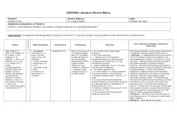 Literature Review Table Template Systematic Literature Review Table 4 Writing A Systematic