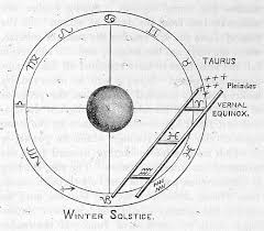 The New York Stock Exchange And Masonic Astrology