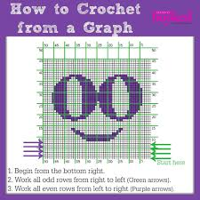 Cross Stitch Pattern Generator Magnificent Queenie Tapestry Crochet Pattern Generator Fandom Crochet Pinterest