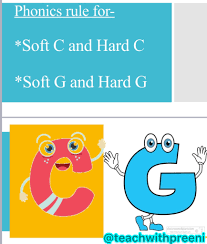 How to pronounce the soft c sound, soft c comes before e,i and y, songs, hard c and soft c, videos, games and activities that are suitable for kindergarten kids. Soft C And Hard C Sounds Soft G And Teaching To Learn Learning To Teach Facebook