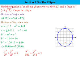 section 7 3 the ellipse find the equation of an ellipse given a vertex of 0
