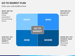 Marketing Plan Powerpoints Marketing Plan Presentation Template Ppt Nishihirobaraen Com
