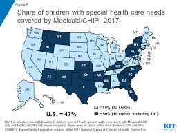 Florida Medicaid Income Limits 2017 Chart Medicaids Role For Children With Special Health Care Needs