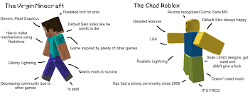 How To Make A Roblox Skin The Virgin Minecraft Vs The Chad Roblox Virgin Vs Chad Know