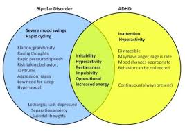 Autism Vs Adhd Chart Is Autism A Psychological Disorder Asd And Mental Disorder