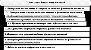 Курсовую на тему аудит финансовых вложений Готовые курсовые работы Скачать курсовую