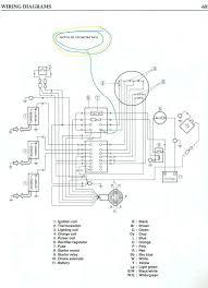yamaha tach wiring diagram yamaha image wiring diagram amp gauge wiring diagram wiring diagram schematics baudetails info on yamaha tach wiring diagram