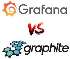 Graphite Bar Chart Grafana Vs Graphite Coralogix Smarter Log Analytics