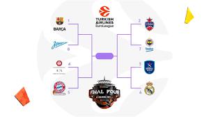 2021 EuroLeague Playoffs at a glance - News - Welcome to EUROLEAGUE  BASKETBALL