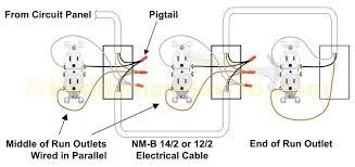 diagram electrical socket wiring diagram gooddy org phenomenal electric socket wiring diagram diagram electrical socket wiring diagram gooddy org phenomenal how to replace worn within phenomenal electrical