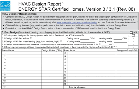 Certified Hvac Designer Energy Star Hvac Design Report 5 Duct Design Building
