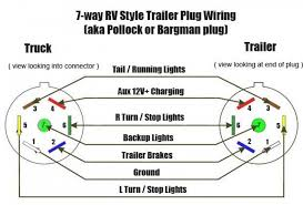 7 way rv trailer plug wiring diagram 7 image wiring diagram for trailer lights 7 way the wiring diagram on 7 way rv trailer plug